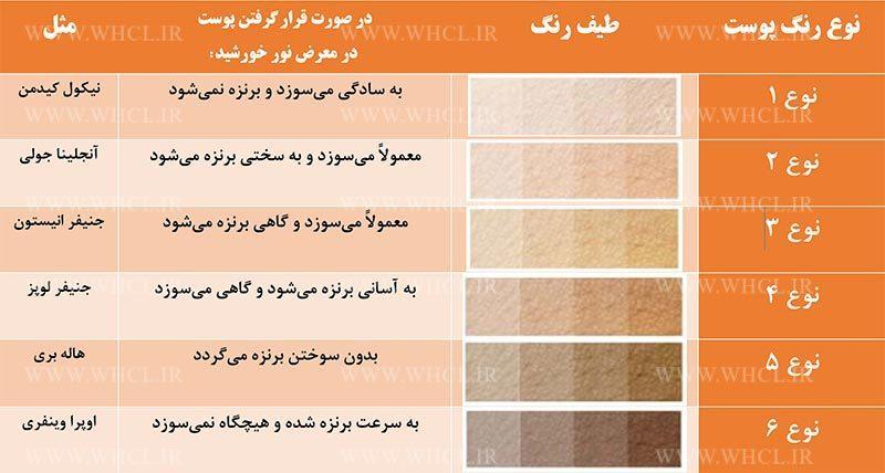 جدول انواع رنگ پوست