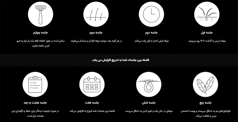 بهترین مرکز لیزر مو در شیراز